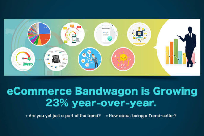 How eCommerce stores continue making profits?