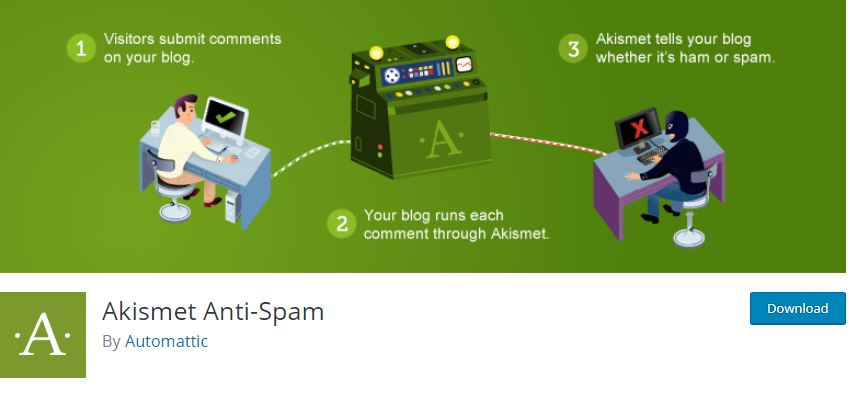 Figure 1 – Akismet Plugin - List of Top 6 WordPress Anti-Spam Plugins
