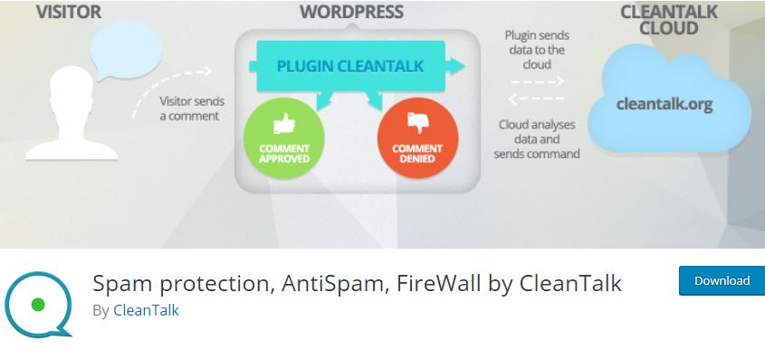 Figure 3 - Cleantalk [Spam protection, AntiSpam, and FireWall] Plugin - List of Top 6 WordPress Anti-Spam Plugins