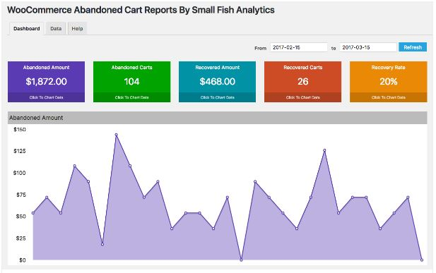 3‑4 - Top 6 Plugins for WooCommerce Report or Analytics - 4 - Abandoned Cart Reports For WooCommerce Plugin