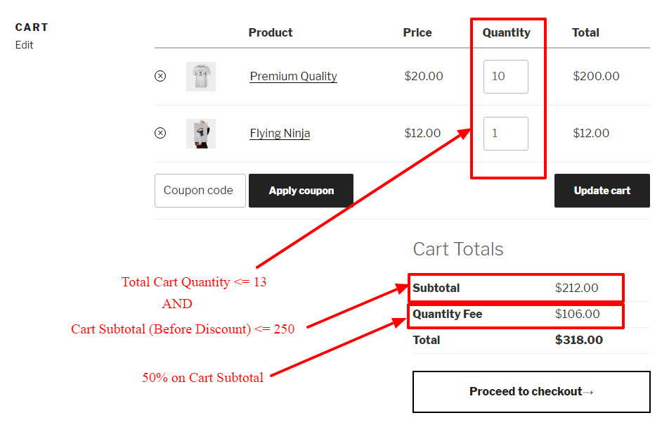 Figure 4 - A demo of how the additional fee will look on the checkout page of your online store