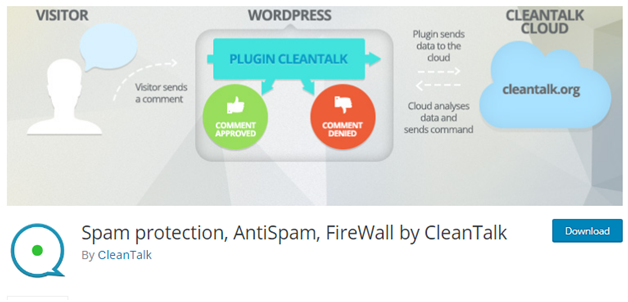 Plugin 4 - Anti-Spam by CleanTalk- One of the best Antispam Plugins for WordPress websites