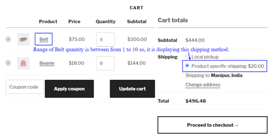 Figure 1 - Product Specific Flat Rate shipping